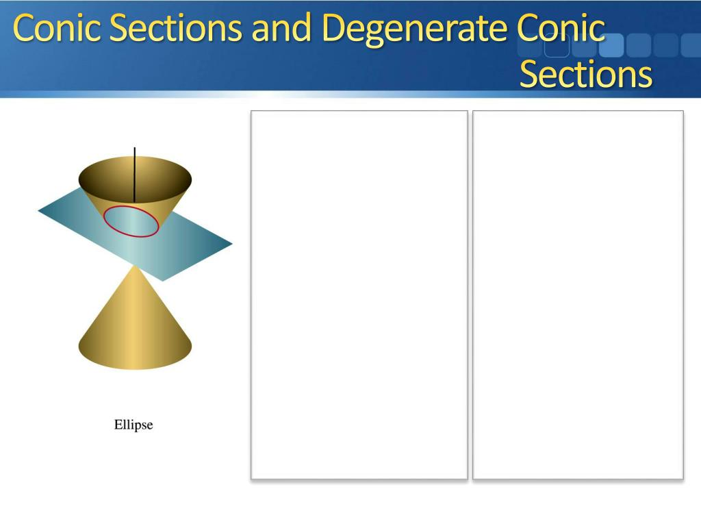 applications of conic sections ppt