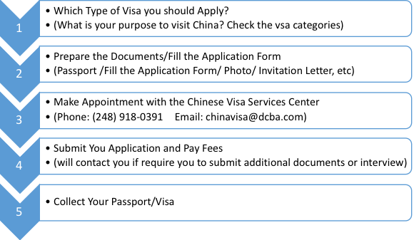 china visa online application singapore