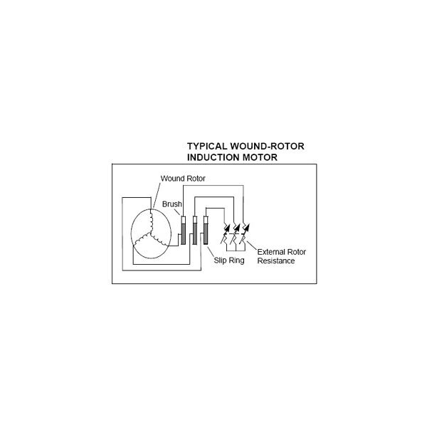 wound rotor induction motor applications