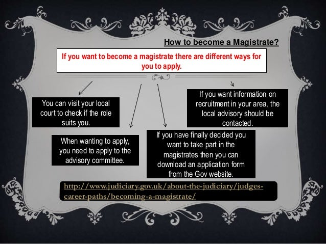 application to become a magistrate