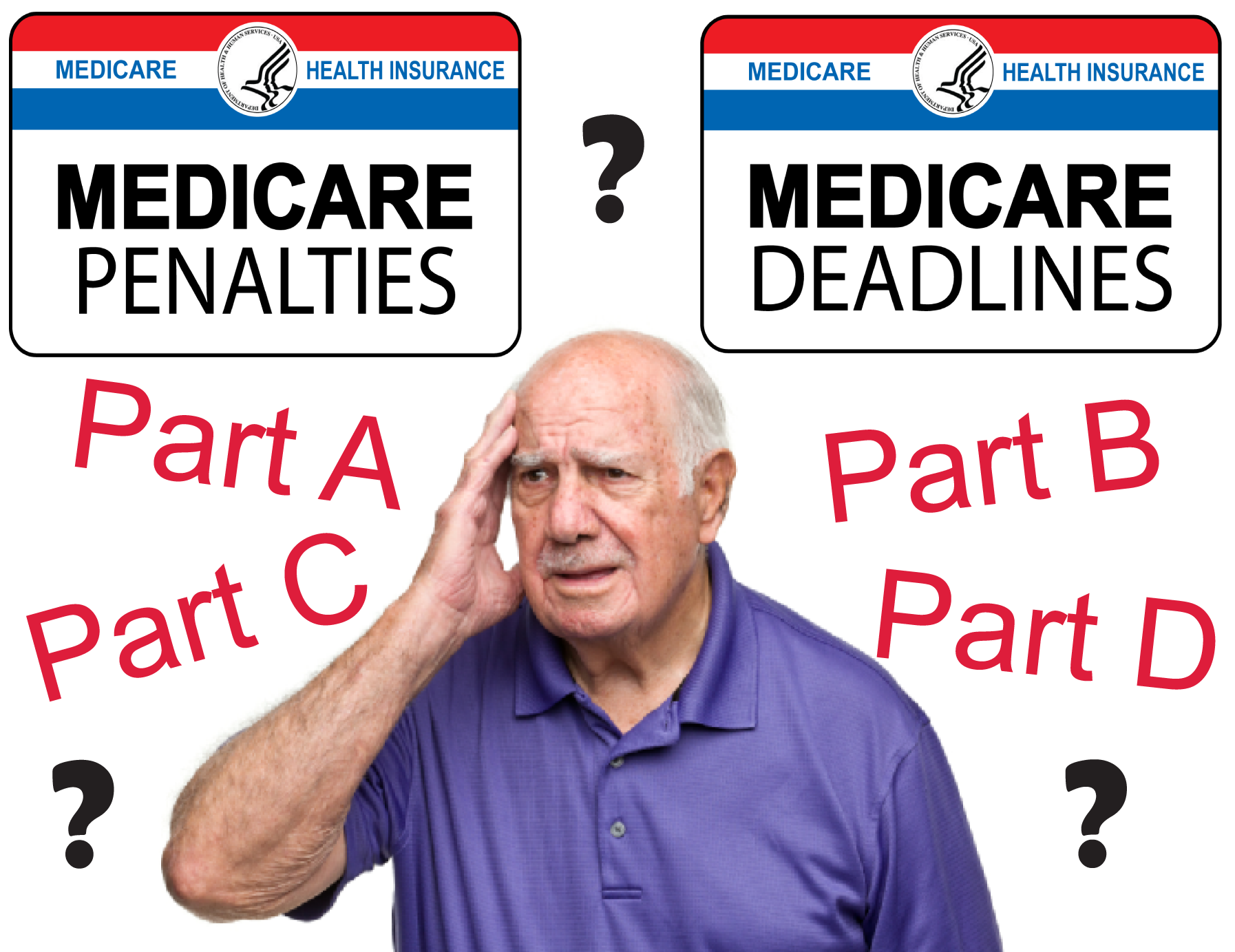 how long does medicare application take