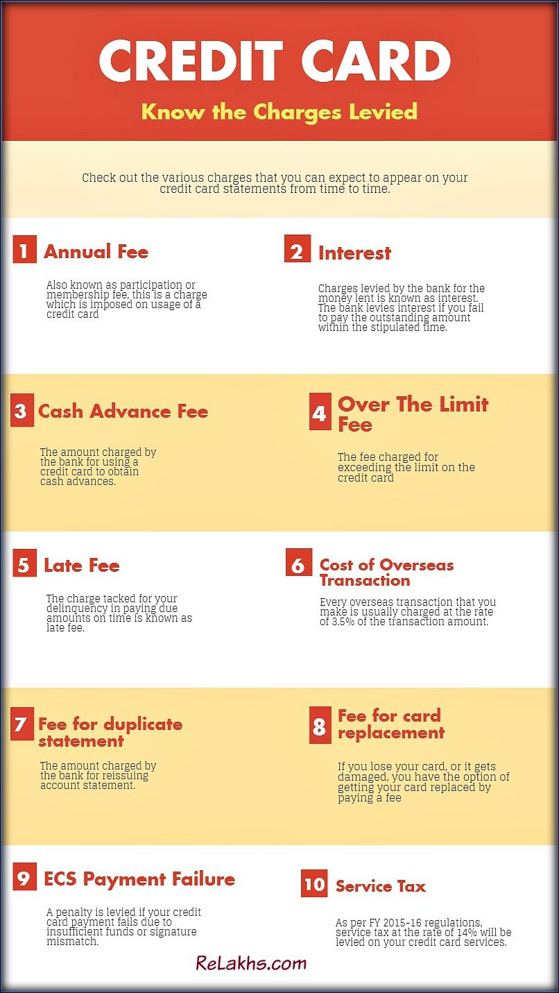 application for late payment of fees