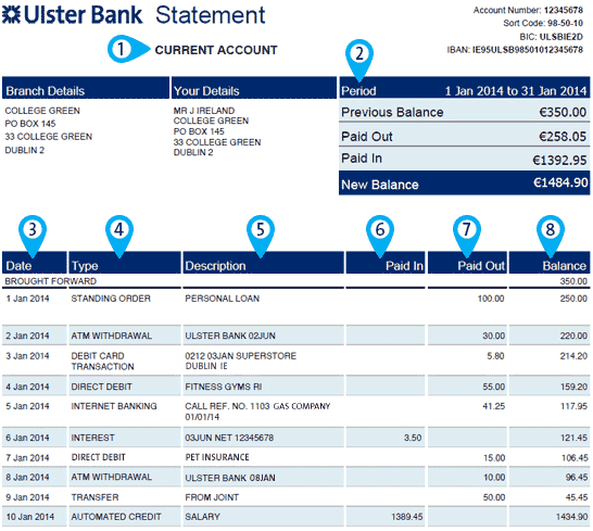 ulster bank mortgage application form pdf