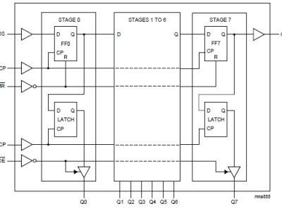 applications of registers in digital electronics