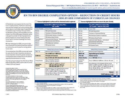 higher education loans board application forms