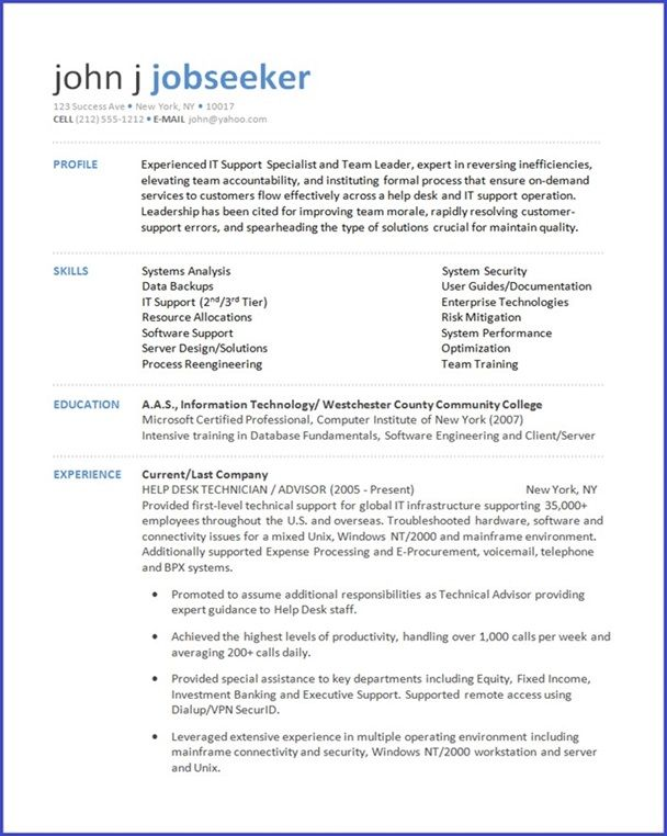 supporting letter for job application sample