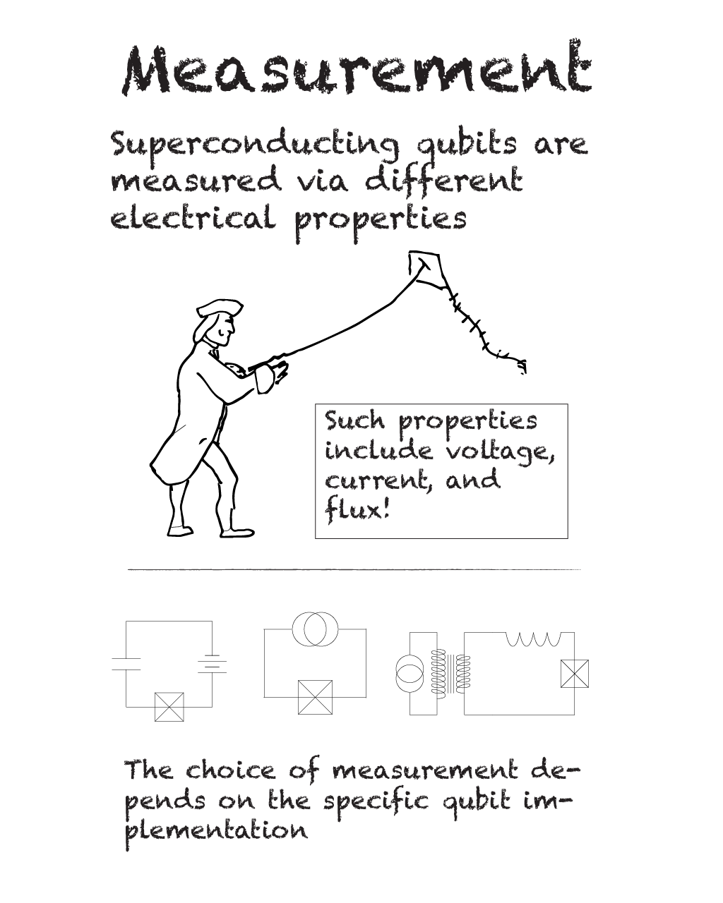 applications of superconductors in computers