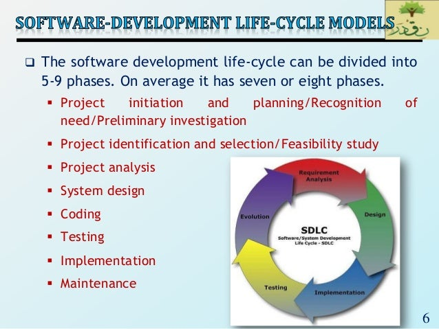 software application development life cycle