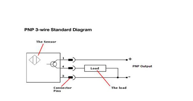 difference between npn and pnp transistor application