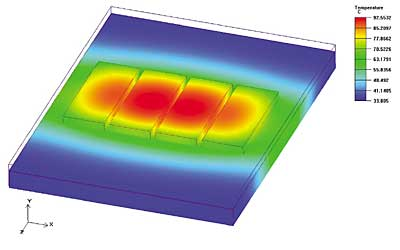 heat pipes for electronics cooling applications