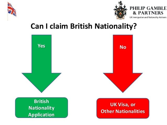 documents required for british naturalisation application