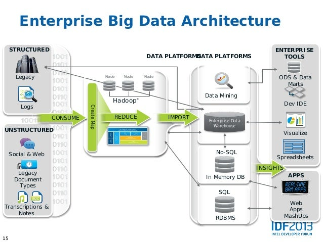 data mining applications in healthcare