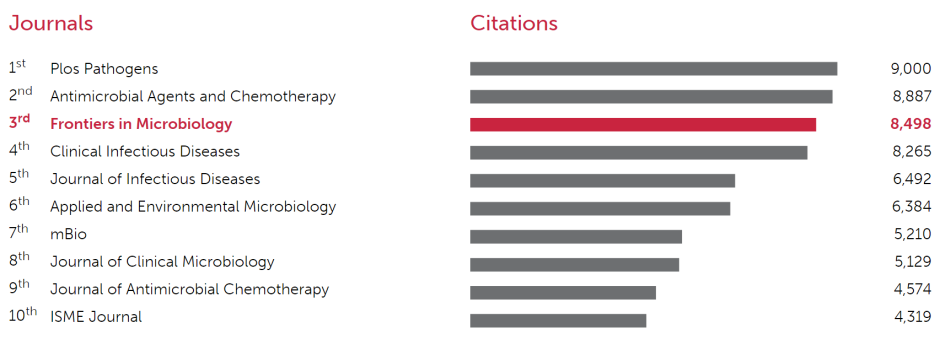analysis and applications impact factor