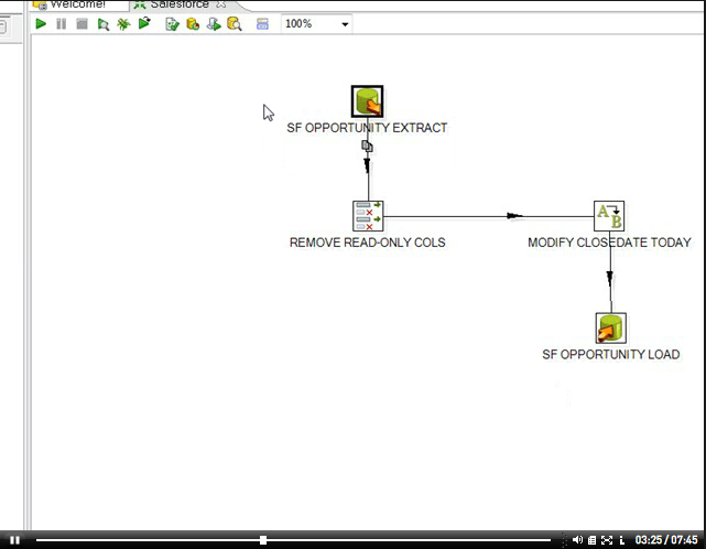 db2 force application not working