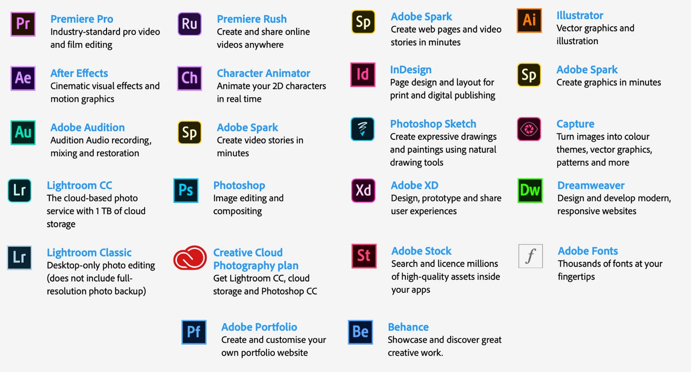adobe creative cloud suite applications