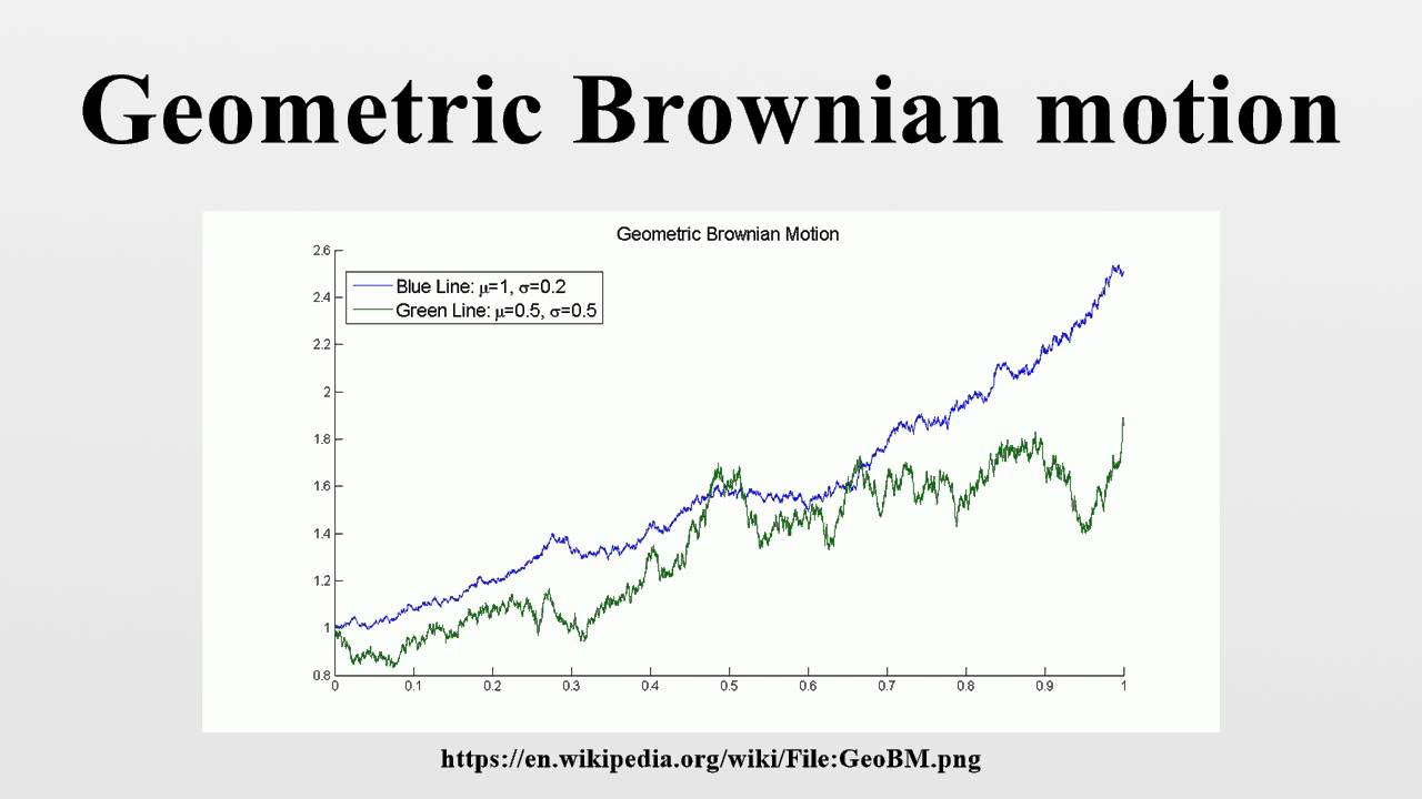 application of brownian motion in finance