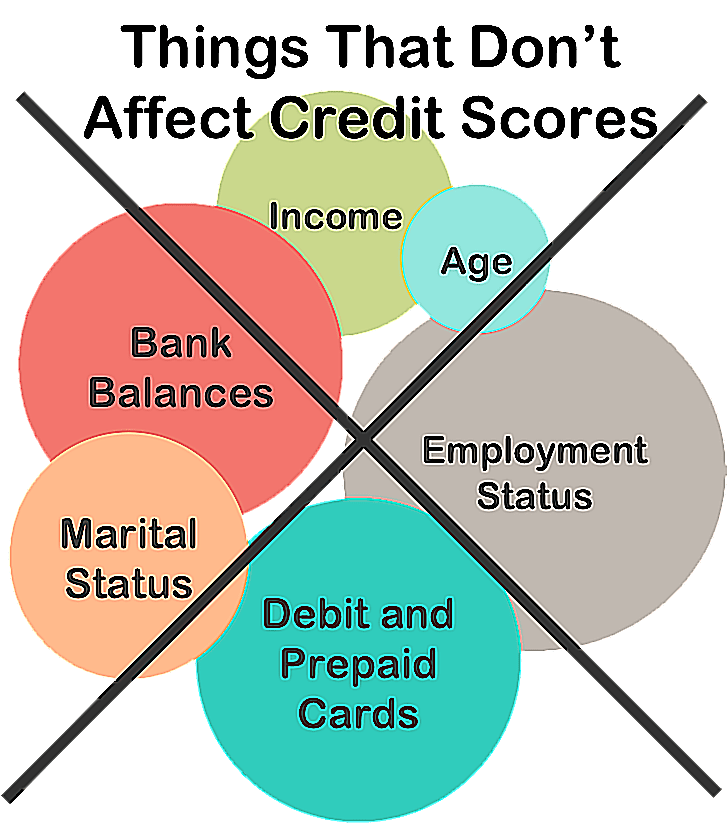 declined credit card application affect credit score