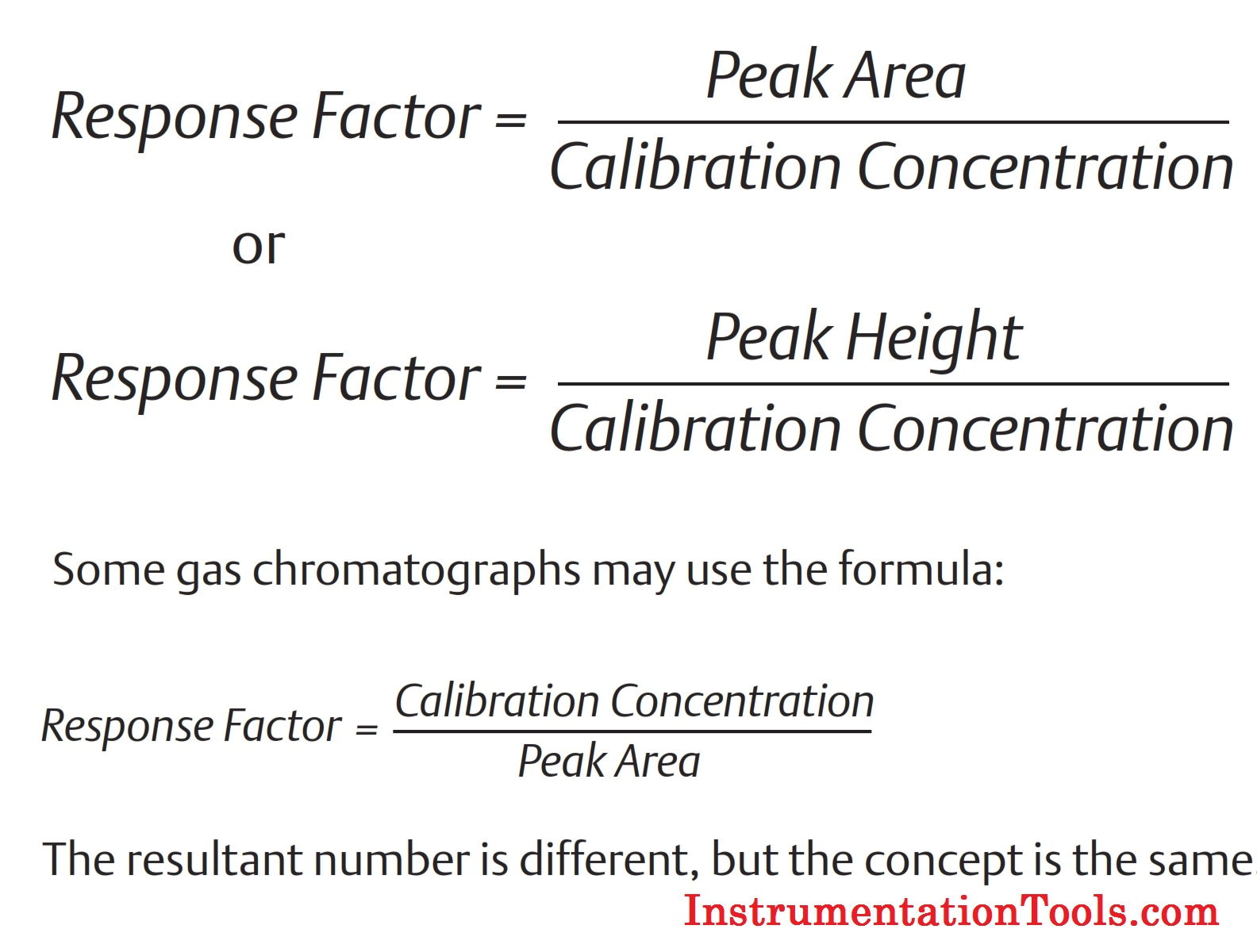 gas chromatography principle and applications