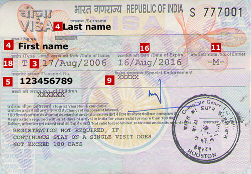 where to submit indian visa application