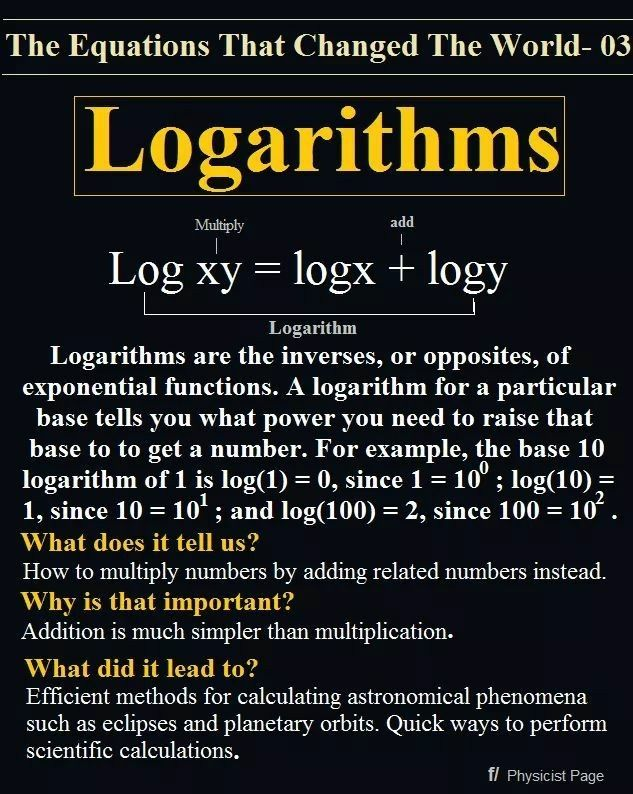 real world applications of logarithms