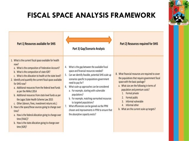 applications of state space analysis
