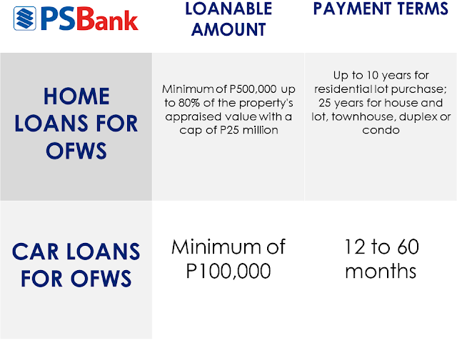 eastwest bank credit card application philippines
