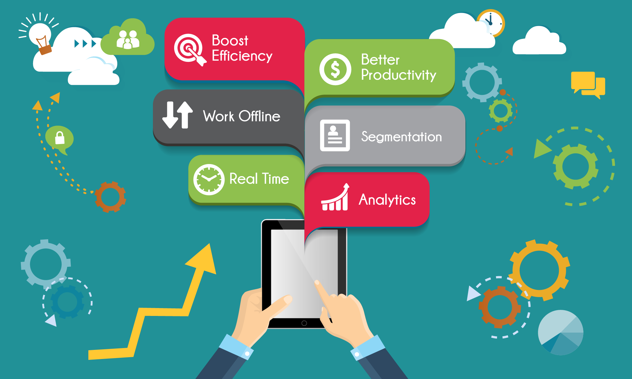 business needs of crm application
