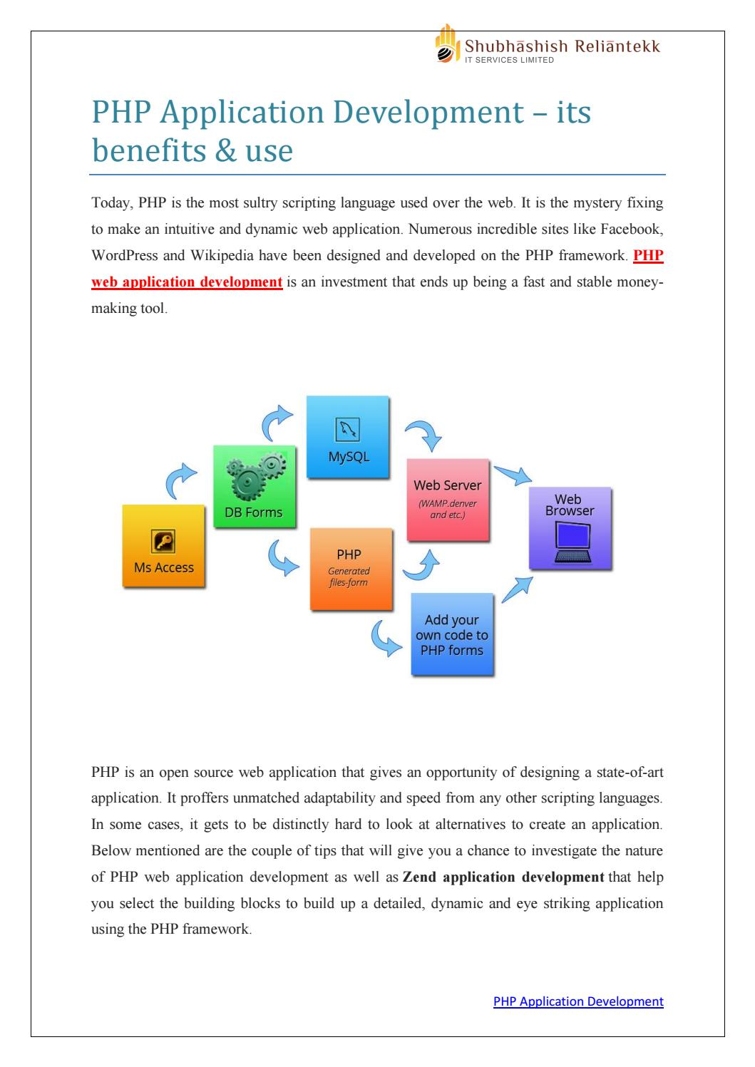 how to develop php application