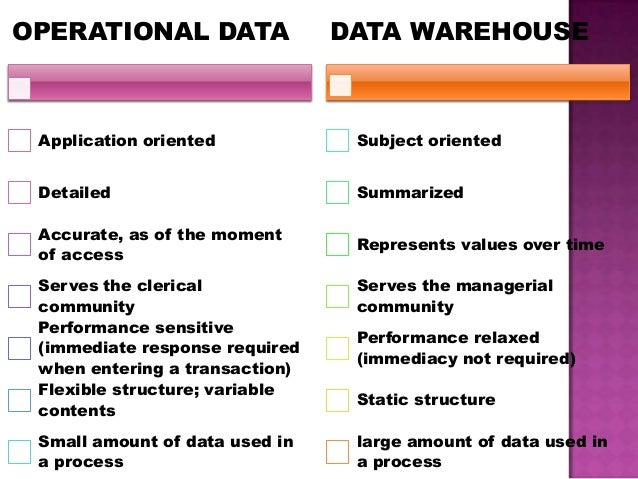 application of data warehouse and data mining