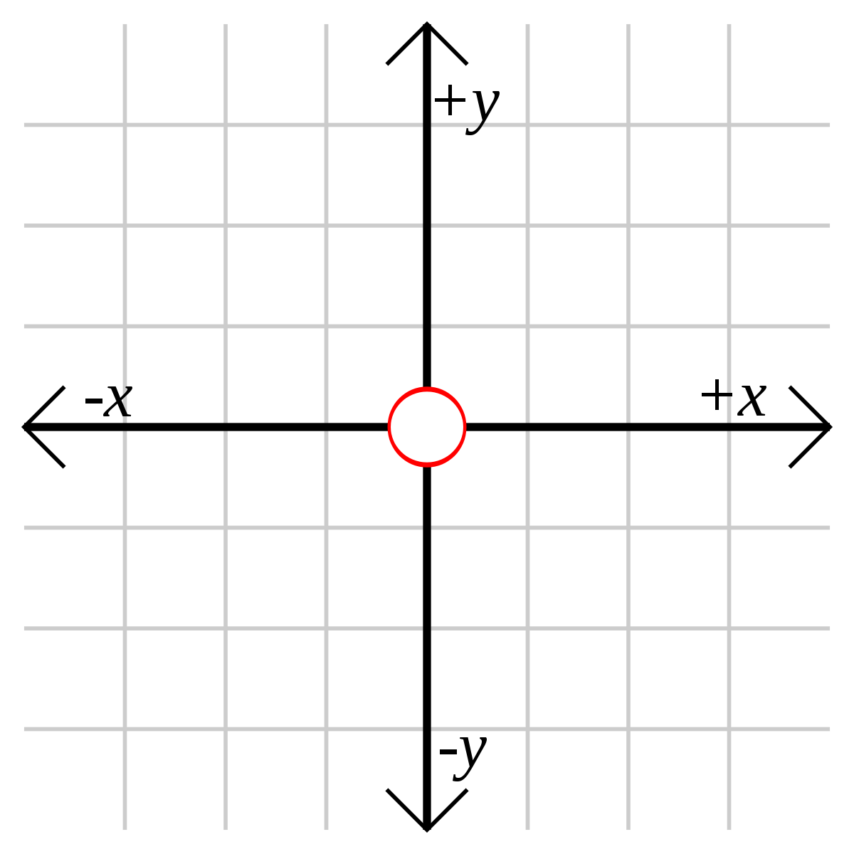 applications of coordinate geometry wikipedia