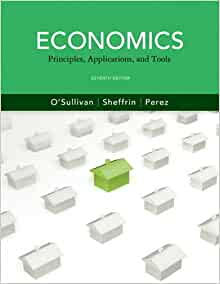 ecological economics principles and applications