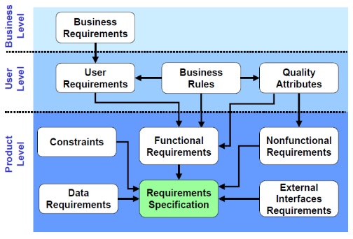 common features of application software