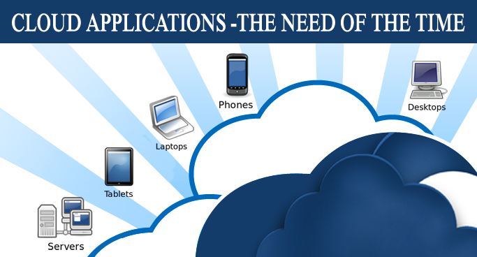 real time applications of cloud computing