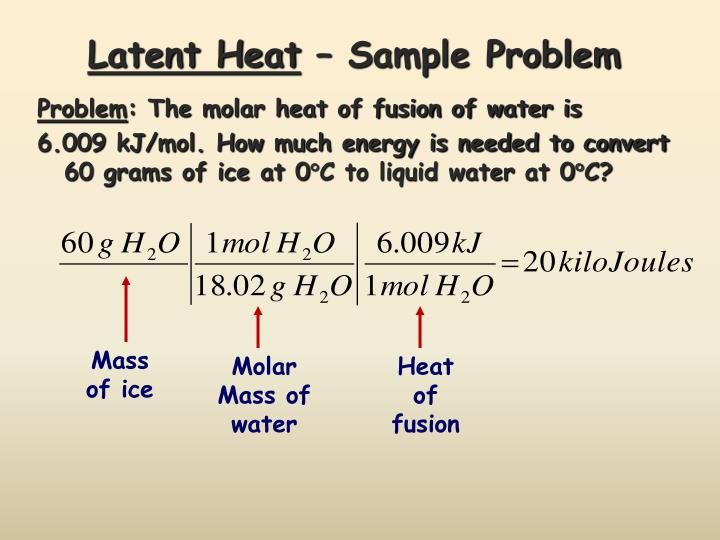 applications of latent heat of fusion