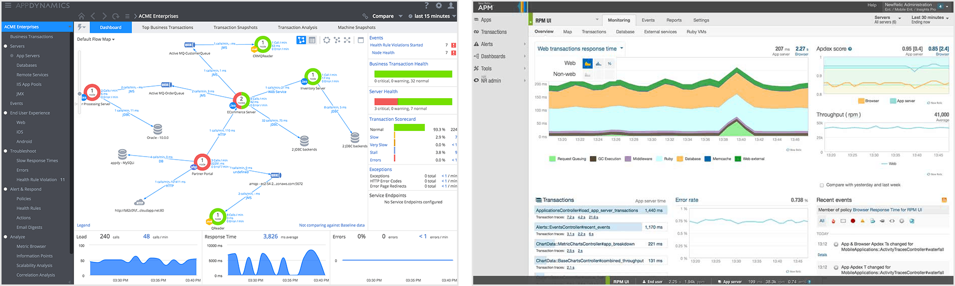 application insights vs new relic