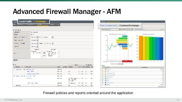 f5 application visibility and reporting