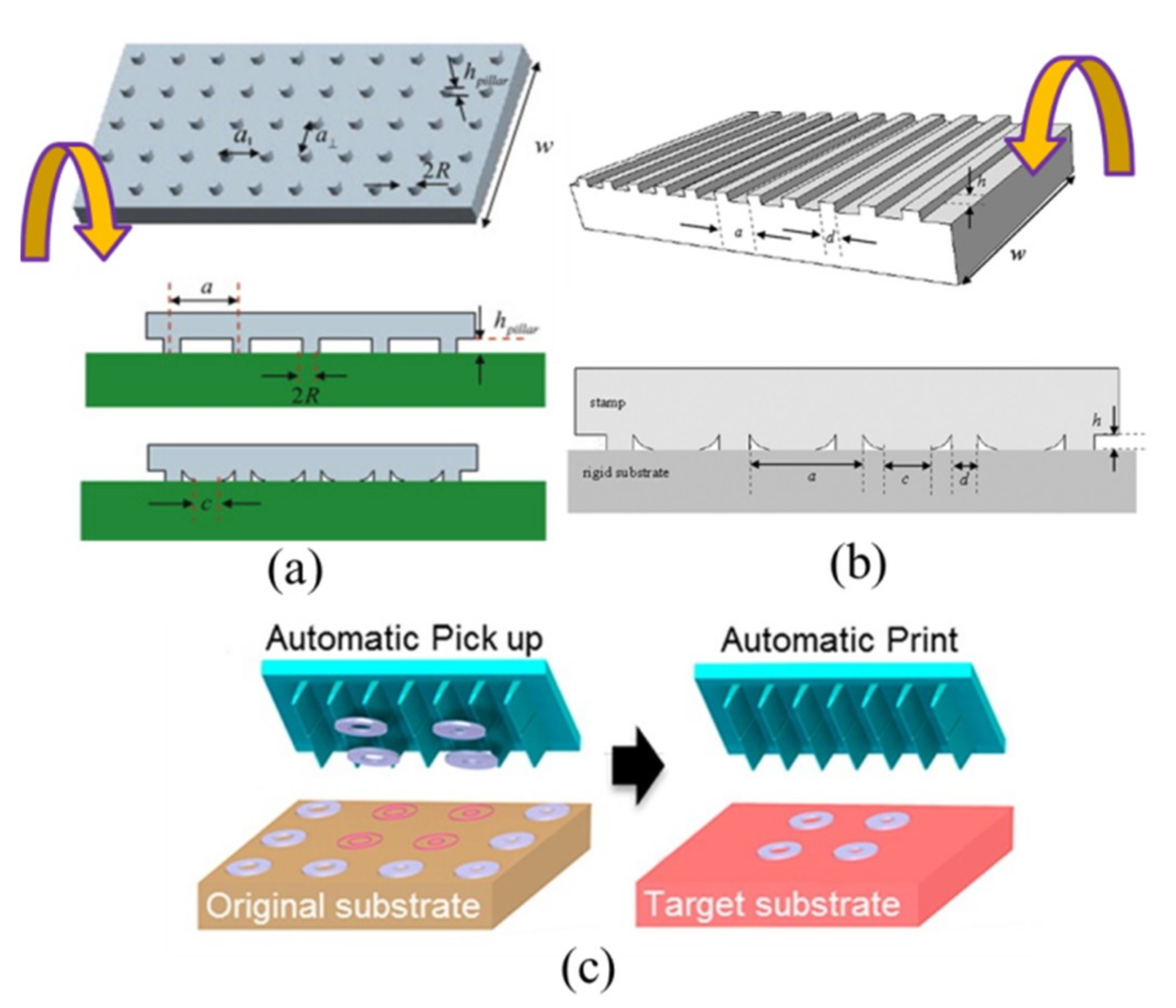 application of nanomaterials in electronics