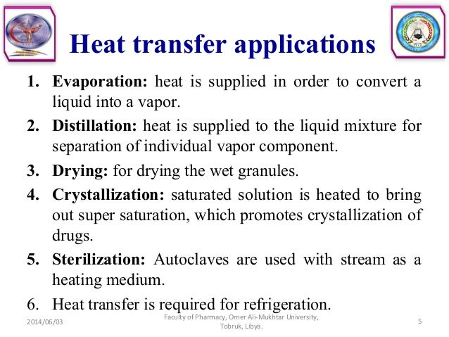 everyday application of heat transfer by conduction