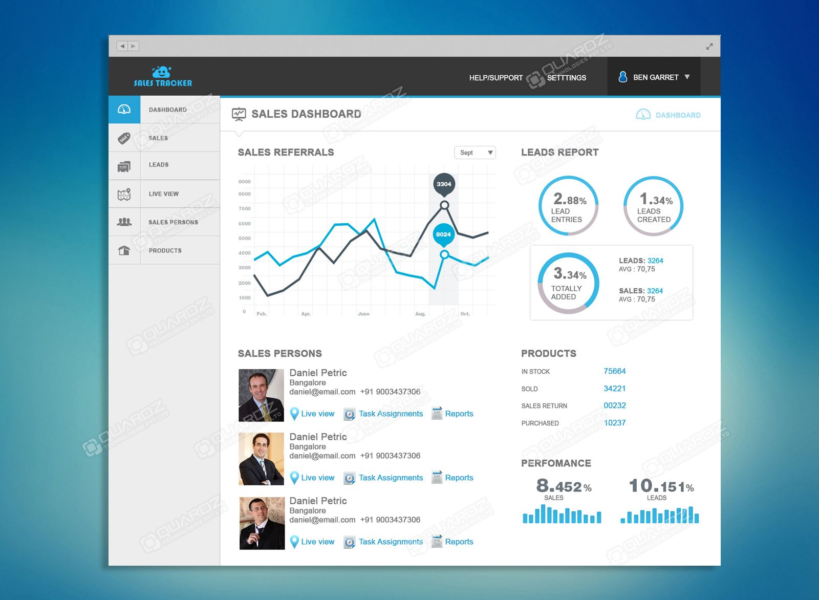 what is dashboard in web application