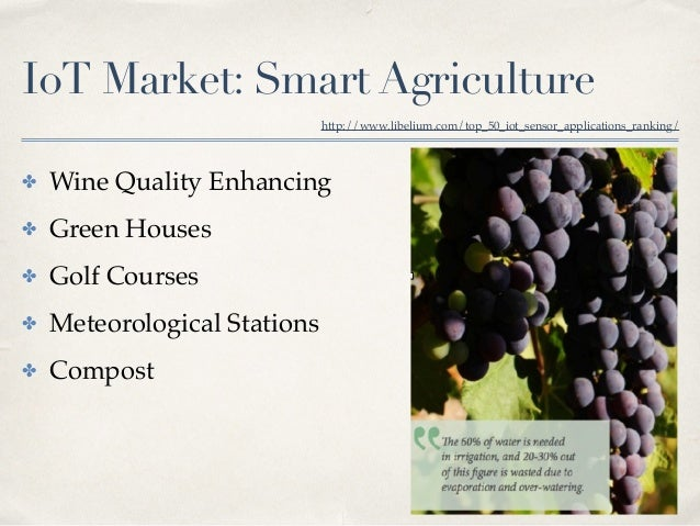 internet of things applications in agriculture