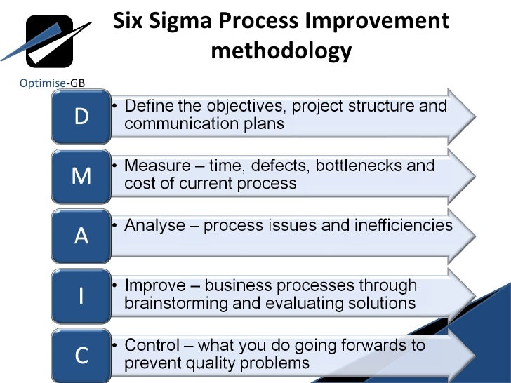 lean six sigma methodology and application
