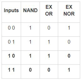 application of and logic gate