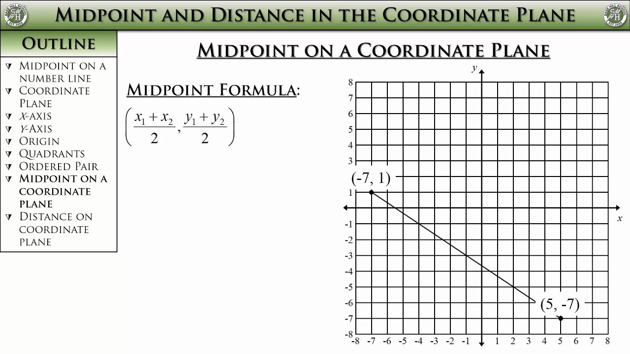 application of coordinate geometry in airplane navigation