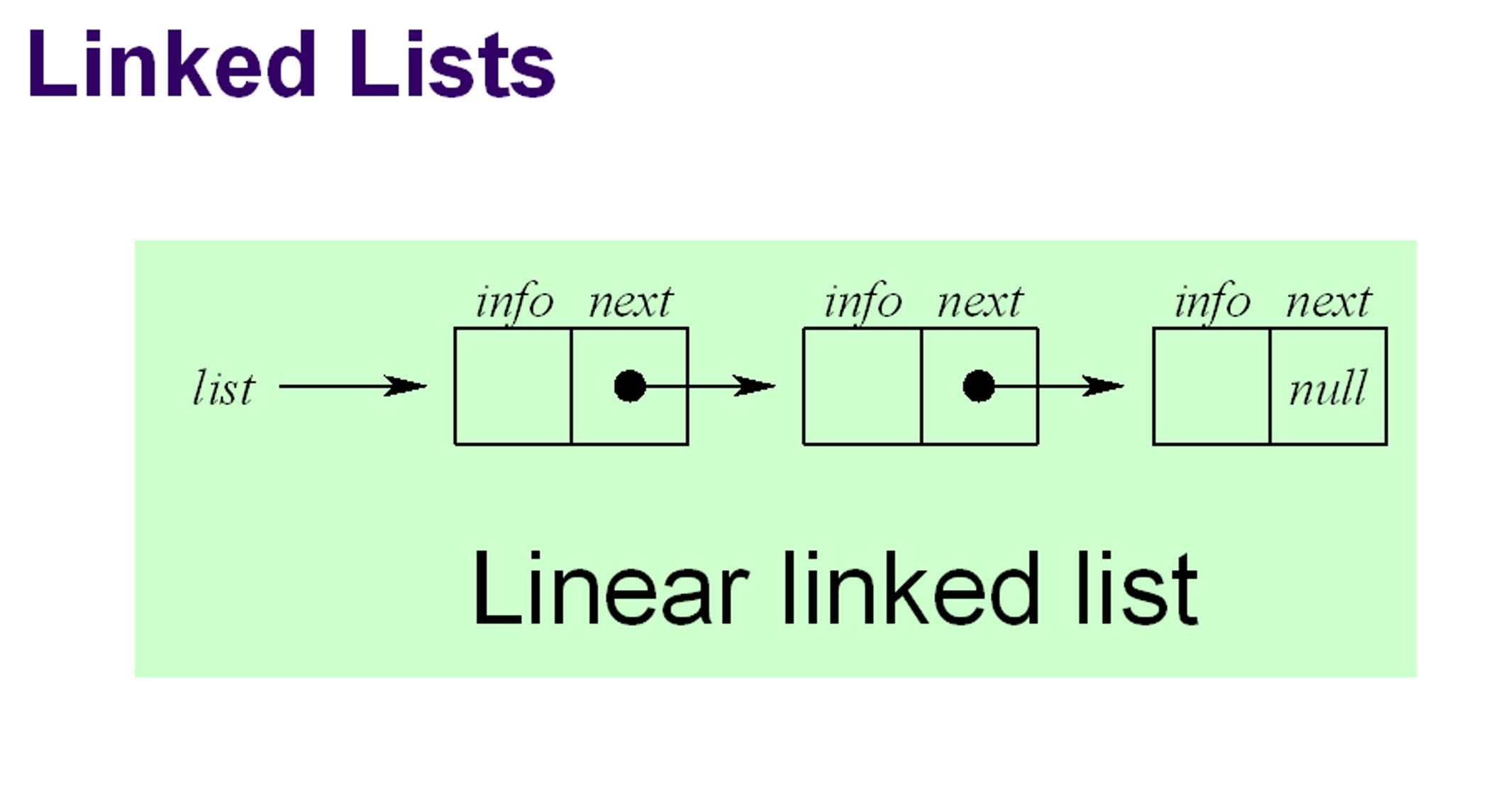 application of doubly linked list