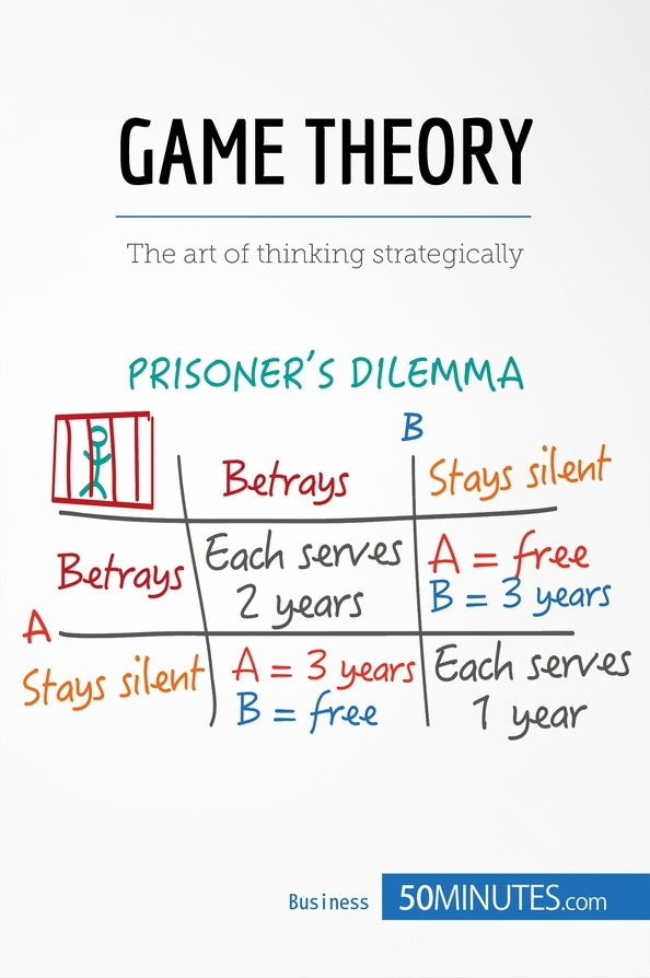 application of game theory in business