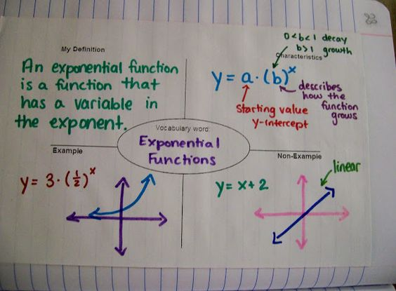 application of laplace transform in real life ppt