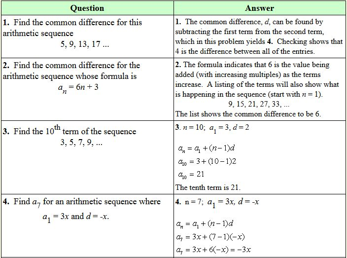 application of sequence and series