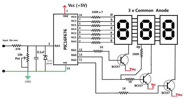 application of seven segment display