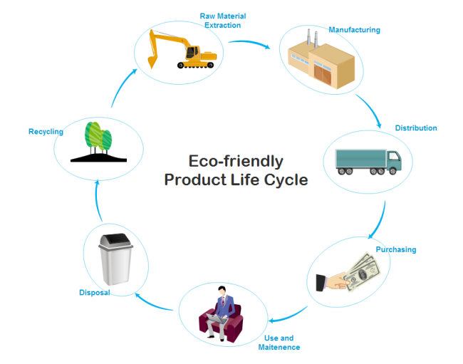 application packaging life cycle ppt