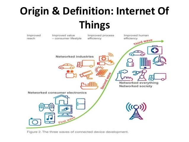 applications of internet of things pdf